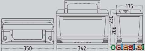 Ciklični akumulator Energy Plus 110 Ah za počitniška vozila (cena z DDV)