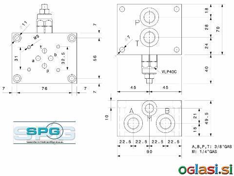 Hidravlični ventil 4/2 - tlačni preklop - SPG d.o.o.