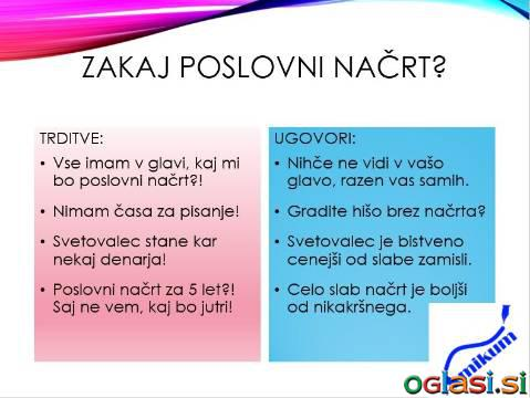Izdelava PowerPoint predstavitve