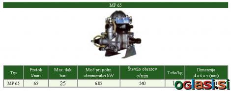 Škropilnica - ČRPALKA MP 65 STD in MP 100/50
