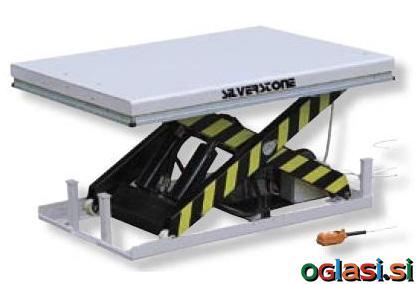 Silverstone HW2005 stacionarna dvižna miza